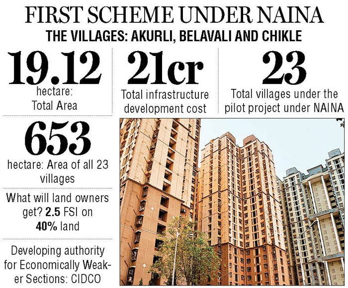 CIDCO gives nod to NAINA infrastructure works
