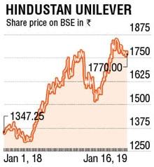 HUL profiteering case: Delhi HC stays Rs 462 cr demand by NAA