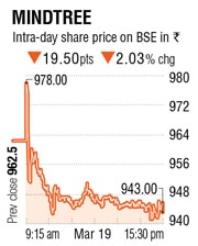 Mindtree fights back as L closes in