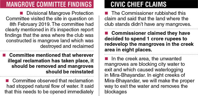 Mumbai: Civic chief contradicts report, gives BJP MLA Narendra Mehta's club clean chit