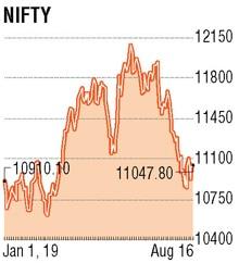 Market may stabilise as FPI exodus slows