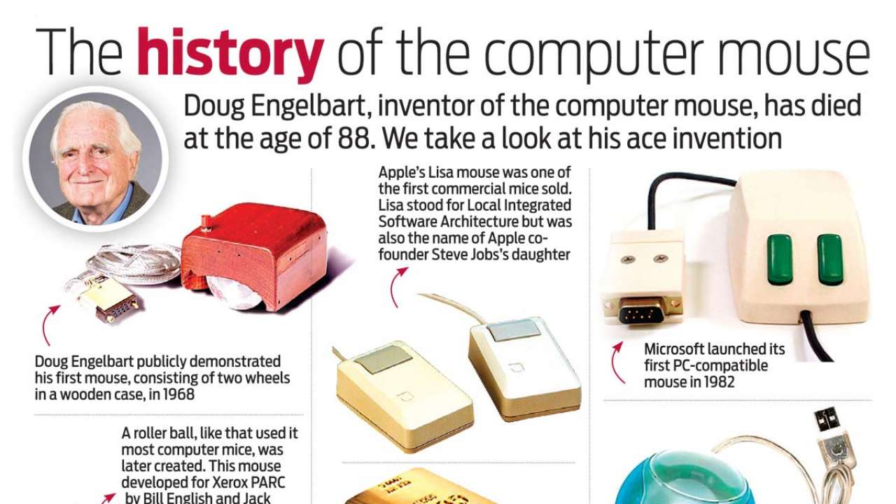 In which year invented the computer mouse The first computer mouse 52
