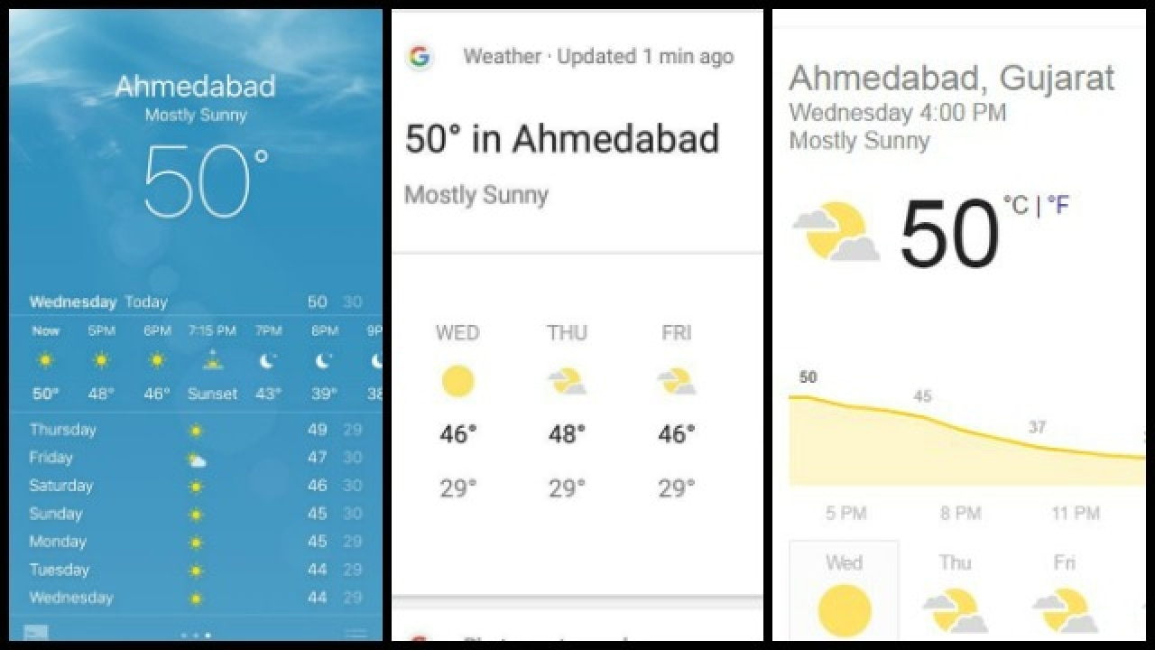 Killer Heat Wave Hottest Day In Ahmedabad In 6 Years Mercury Soars