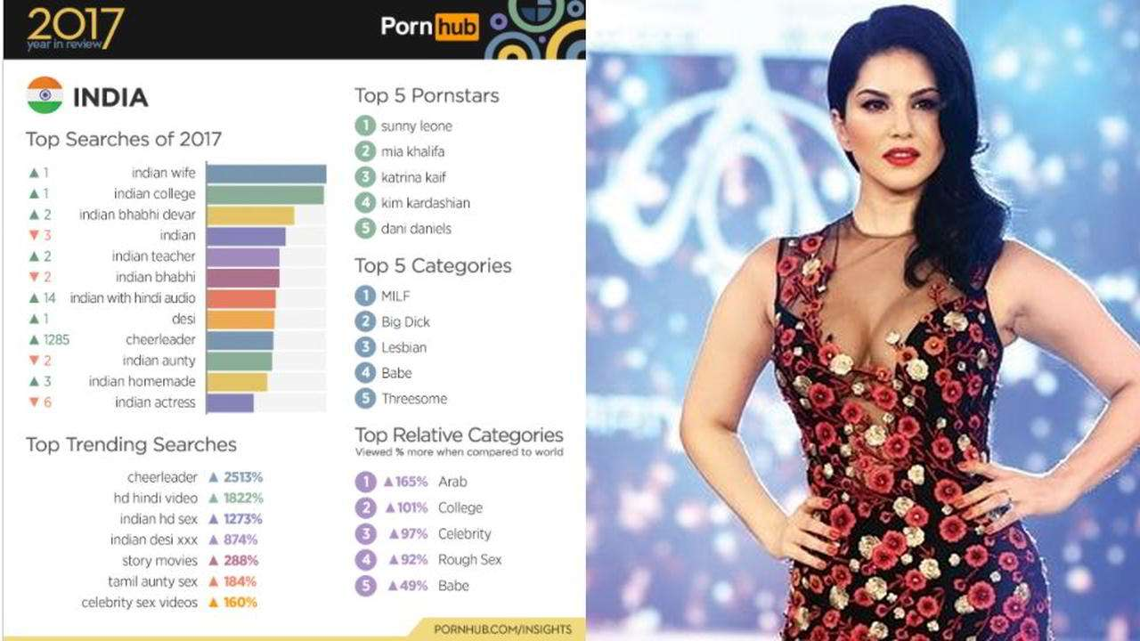 Sunny Leone xxx video online