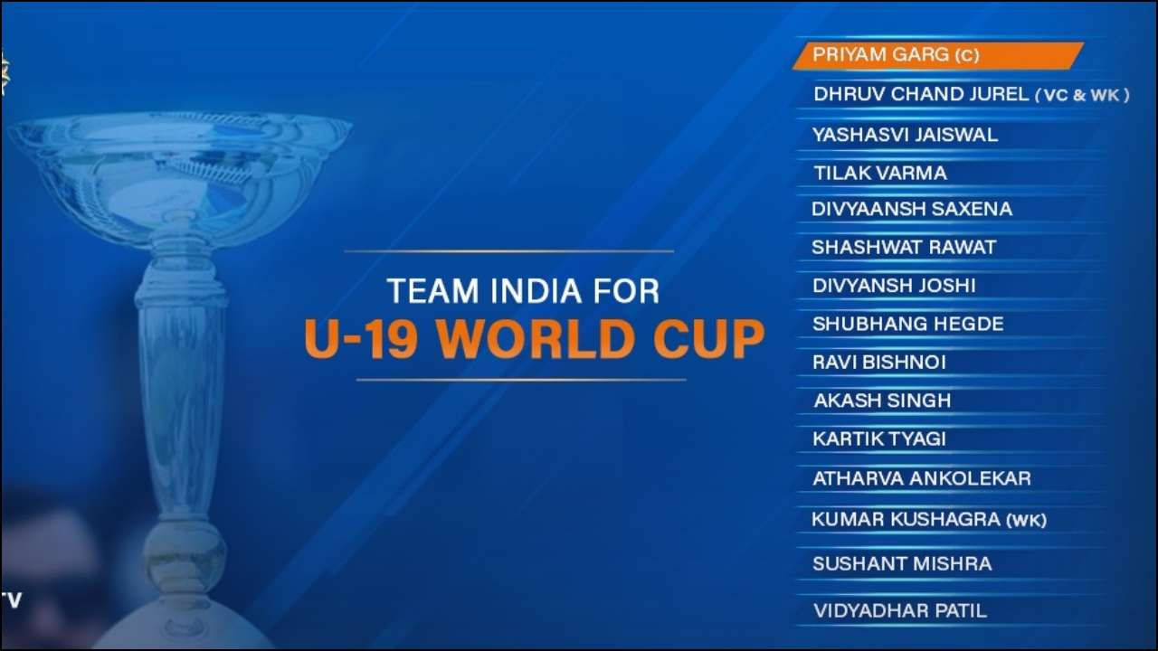 U19 World Cup 2020.Icc U19 Cricket World Cup 2020 Four Times Champions India